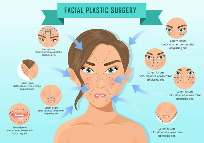 risks of plastic surgery Risks and complication in cosmetic surgery having cosmetic surgery is not getting a hair cut it is real surgery with all potential risks and.